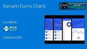 Xamarin Charts Xamarin Forms Charts