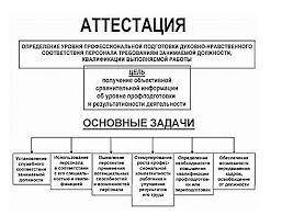 Особенности кадровой политики организации в части аттестации персонала Приложение 1 Приложение 2 Классификация методов аттестации персонала