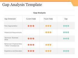 gap analysis template gap analysis template ppt powerpoint presentation show