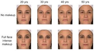 study shows that middle aged faces look younger with makeup on 20 year old faces look older with makeup and 30 year old faces look their real age with or