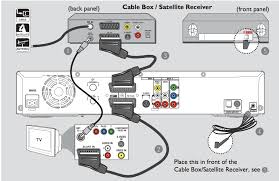 bt phone jack wiring diagram images wiring on wiring diagram for old bt master socket likewise wiring