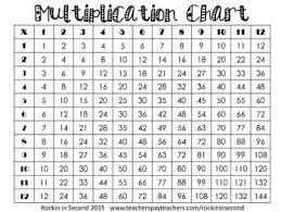 Free Printable Multiplication Chart Multiplication Chart Freebie
