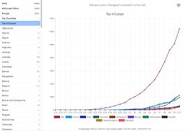 list of Coronavirus Dashboards · Issue #576 · CSSEGISandData/COVID-19 ·  GitHub