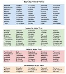 Resume Verbs Resume Verbs Action Verb Examples For Resume Best Of