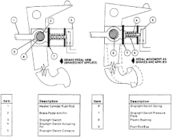1997 crown victoria there a diagram that brake switch puting