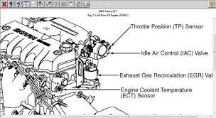 2000 saturn l300 throttle position sensor electrical problem 2000 2000 Saturn LS2 Engine Diagram at 2002 Saturn L300 Engine Diagram