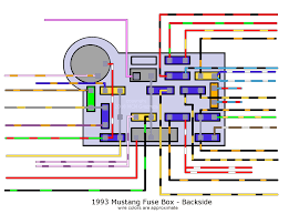 fuse box diagram for 93 mustang vintage mustang forums ltfg