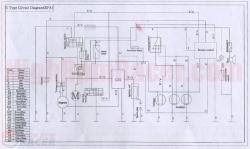 atv 110 wiring diagram Atv Wiring Diagrams buyang atv 110 wiring diagram atv wiring diagrams for dummies