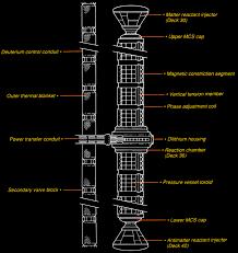 Ex Astris Scientia Treknology Encyclopedia W