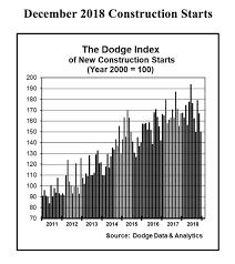 Cs Chart Dec 2018 Civil Structural Engineer Magazine