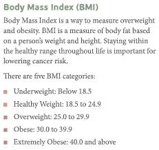 Bmi Categories Research Begins To Question Use Of Bmi Body Mass Index