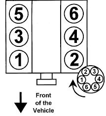 mazda vacuum diagram 1999 engine image for user manual mazda b2300 engine diagram 1997 engine image for user manual