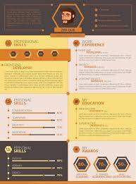 Web Developer Resume Examples Inspirational Web Developer Cv