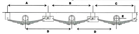 Triple Axle Spring Hanger Location Chart Humphreys Hitch