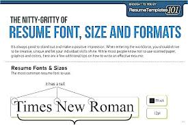 Resume Heading Fonts These Are The Best Worst To Use On Your Using