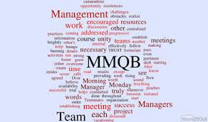 Words For Meeting Worditout Word Cloud Optimized Ido Incorporated