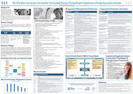 Medical Conference Poster Design Portfolio Conference Poster Design