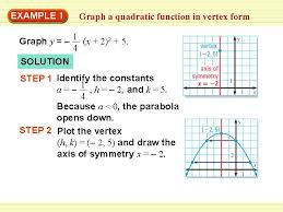 1 graph a quadratic function in vertex