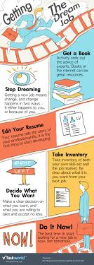 186 Best Job Search Tips Images On Pinterest Job Search Tips