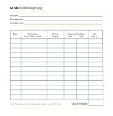 Irs Mileage Chart Gas Mileage Template Woodnartstudio Co