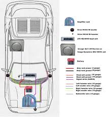 car subwoofer wiring diagram car wiring diagrams online description wiring diagrams for subwoofer wiring diagram schematics on wiring diagram car subwoofer
