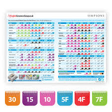 Andis Grooming Chart 59 Punctilious Clipper Sizes Pictures