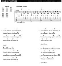 Acoustic guitar tabs | learn 19 epic acoustic guitar tabs, the no1 tips to enhance musicality and the 2 secret acoustic guitar hacks. Easy Song On Guitar Chords Novocom Top
