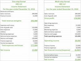 Income Statement Example How To Read And Interpret Income