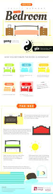 feng shui office color. Office Feng Shui Colors. Inspirations For Ideas Categories Colors Color