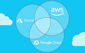 Aws Vs Azure Comparison Chart Aws Vs Azure Vs Google Cloud Market Share 2019 What The