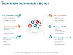 How To Do A Presentation Outline Social Media Implementation Strategy Audience Goals Ppt