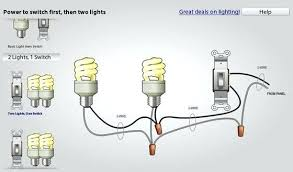 house wiring basics larger image typical volt circuit home wiring house wiring basics basic house wiring home wiring design home wiring tutorial pdf house wiring