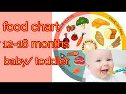 12 To 18 Months Baby Food Chart 12 To 18 Months Baby Food Chart Youtube