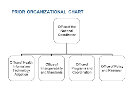 Hit Policy Committee Briefing On The Onc Agenda Ppt Download