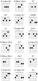 Country Guitar Chords Chart All Guitar Chords Official Site Office Center Info
