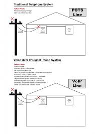 home telephone wiring diagram home image wiring home phone wiring solidfonts on home telephone wiring diagram