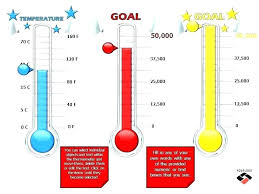Fundraising Progress Chart Progress Thermometer Template