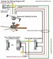 ceiling fan wiring diagram 2 electrical pinterest ceiling Single Pole Switch Wiring Diagram ceiling fan wiring diagram 2 electrical pinterest ceiling fan, ceilings and wood projects single pole dimmer switch wiring diagram