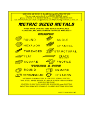Pdf Maryland Metric Sized Metals A Wide Range Of Metric