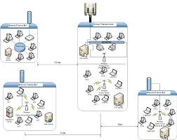 Реферат Разработка локальной сети и защита передачи данных на  Разработка локальной сети и защита передачи данных на основе перспективных технологий