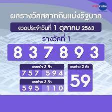 ผลรางวัลสลากกินแบ่งรัฐบาล งวดวันที่ 1 ตุลาคม 2563 - สำนักข่าวไทย อสมท
