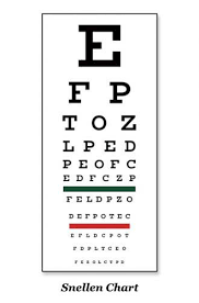 Snellen Chart Definition Visual Acuity Defined Complete Family Eyecare