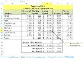 Car Loan Calculator Help Amortization Schedule Emi Auto Guapamia Co