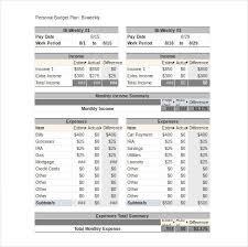 Excel Biweekly Budget Template Bi Weekly Personal Budget Template Excel Simple Personal