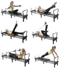Aero Pilates Exercise Wall Chart Free Prenatal Workout Series Pilates Reformer Pilates