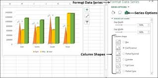 Cylinder Chart In Excel 2013 Excel Dashboards Excel Charts Tutorialspoint
