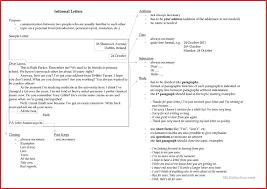 Ireland Letter Of Invitation Choice Image Invitation Sample And