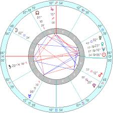 John Mccains Natal Chart According To His Birth Certificate