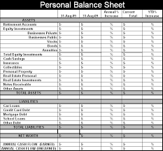 How To Create Balance Sheet Senior Journal Creating Your Personal Balance Sheet