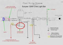 led light bar wiring diagram for 30a wiring diagrams best pictures of recon tailgate light bar wiring diagram how to hardwire wiring diagram for power supply led light bar wiring diagram for 30a